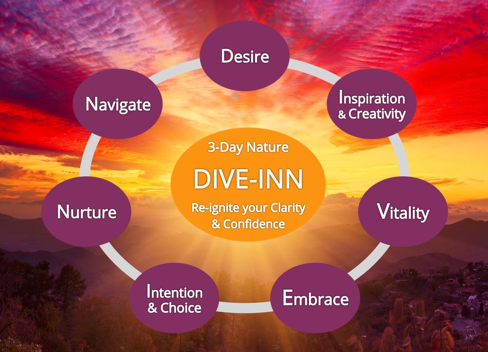Dive-Inn 3 daagse